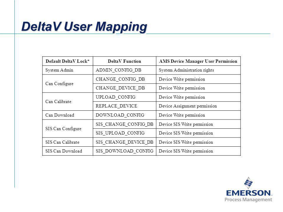 DeltaV User Mapping Default DeltaV Lock*DeltaV FunctionAMS Device Manager User Permission System AdminADMIN_CONFIG_DBSystem Administration rights Can