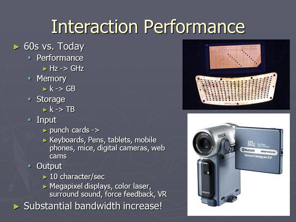 Interaction Performance Future.Future.