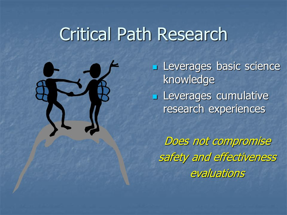 Critical Path Research Leverages basic science knowledge Leverages basic science knowledge Leverages cumulative research experiences Leverages cumulative research experiences Does not compromise safety and effectiveness evaluations