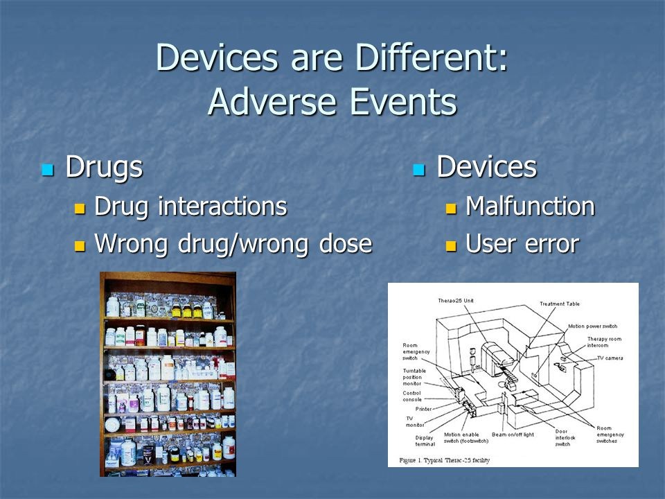 Devices are Different: Adverse Events Drugs Drugs Drug interactions Drug interactions Wrong drug/wrong dose Wrong drug/wrong dose Devices Devices Malfunction Malfunction User error User error