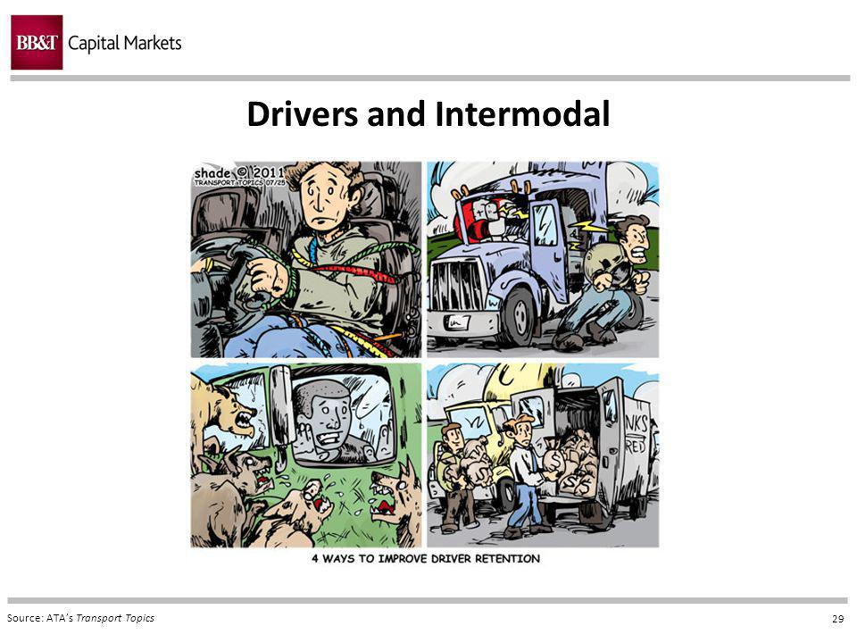 29 Drivers and Intermodal Source: ATAs Transport Topics
