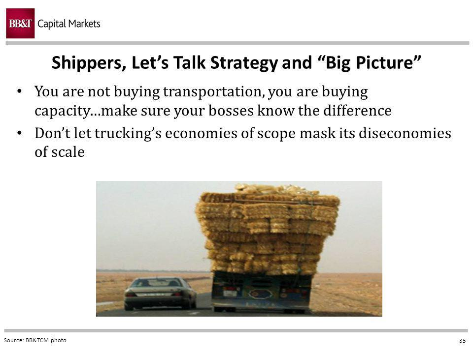 35 Shippers, Lets Talk Strategy and Big Picture Source: BB&TCM photo You are not buying transportation, you are buying capacity…make sure your bosses know the difference Dont let truckings economies of scope mask its diseconomies of scale