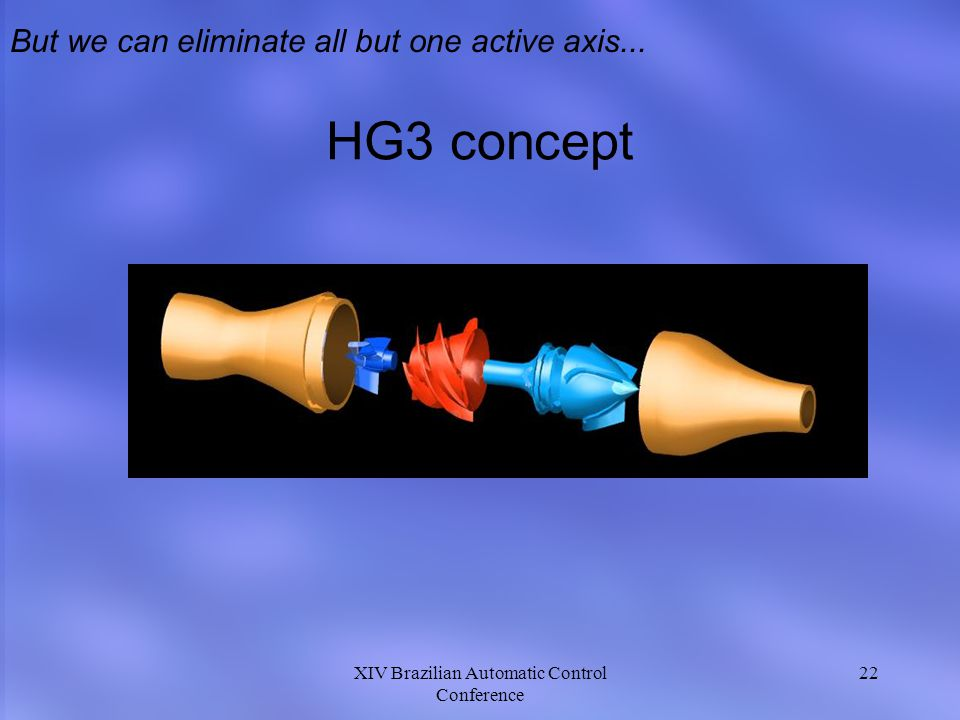 XIV Brazilian Automatic Control Conference 22 HG3 concept But we can eliminate all but one active axis...