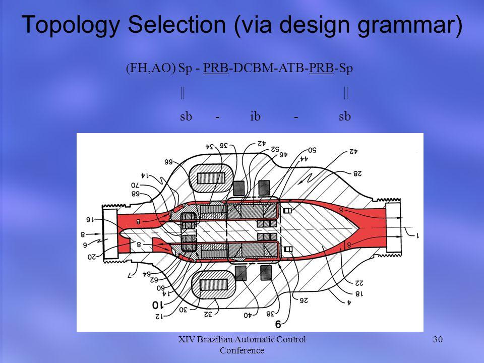 XIV Brazilian Automatic Control Conference 30 Topology Selection (via design grammar) ( FH,AO) Sp - PRB-DCBM-ATB-PRB-Sp || || sb - ib - sb