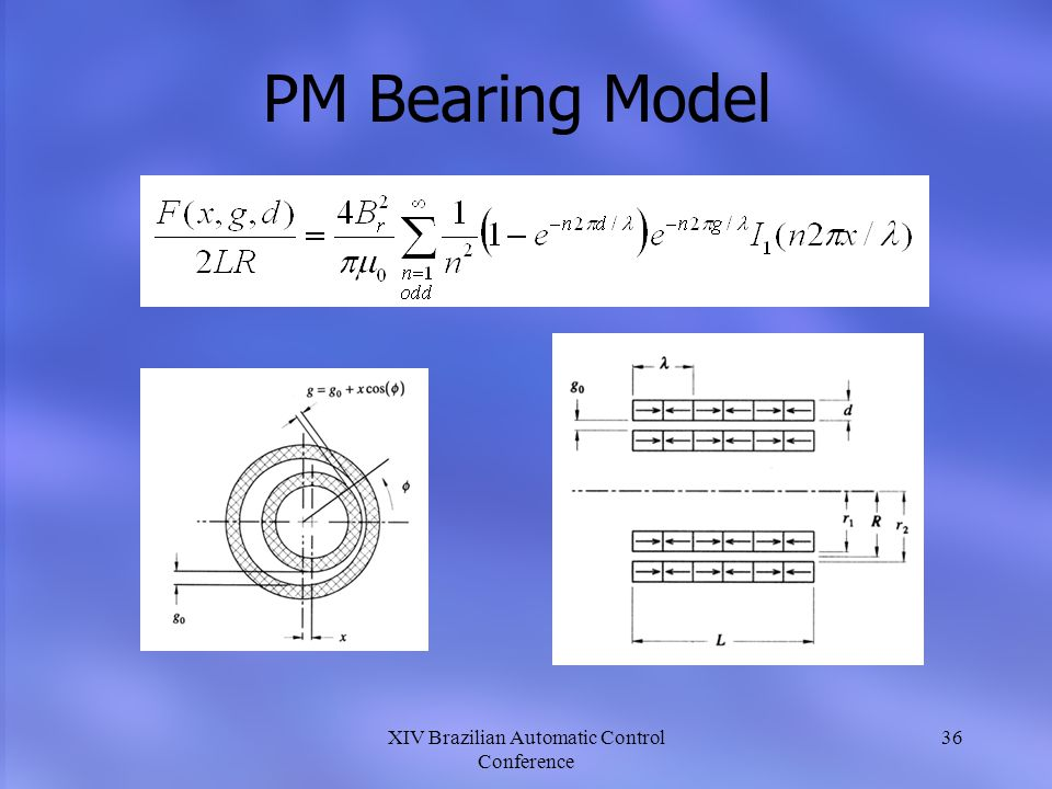 XIV Brazilian Automatic Control Conference 36 PM Bearing Model