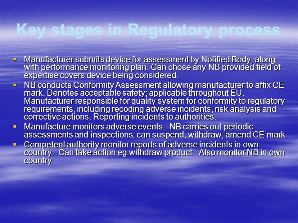 Key stages in Regulatory process-post marketing : NB ensures manufacturer carries out approved quality system.