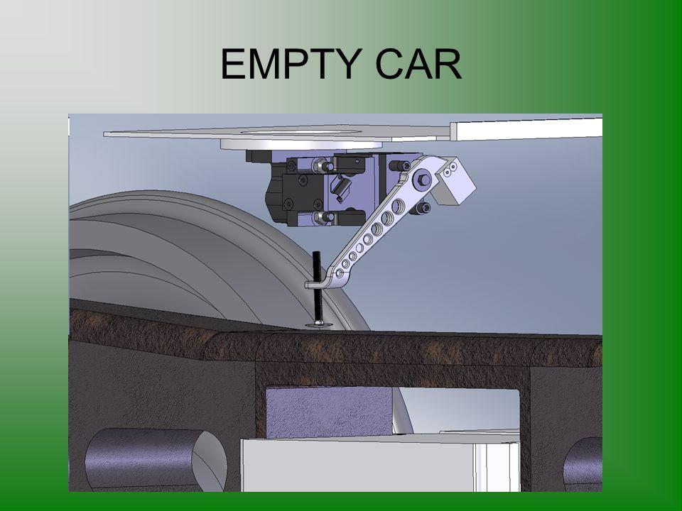 EMPTY CAR