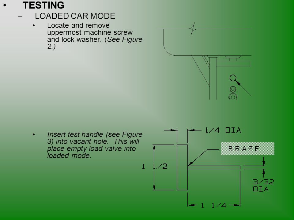 TESTING –LOADED CAR MODE Locate and remove uppermost machine screw and lock washer. (See Figure 2.) Insert test handle (see Figure 3) into vacant hole