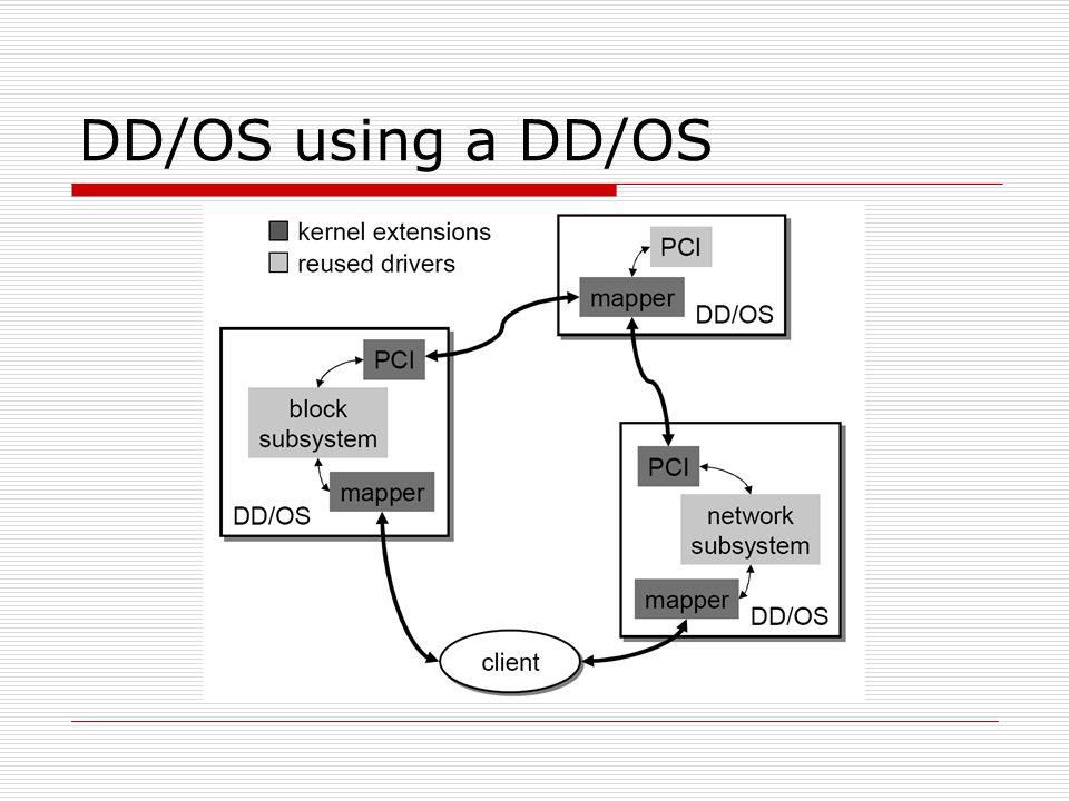 DD/OS using a DD/OS