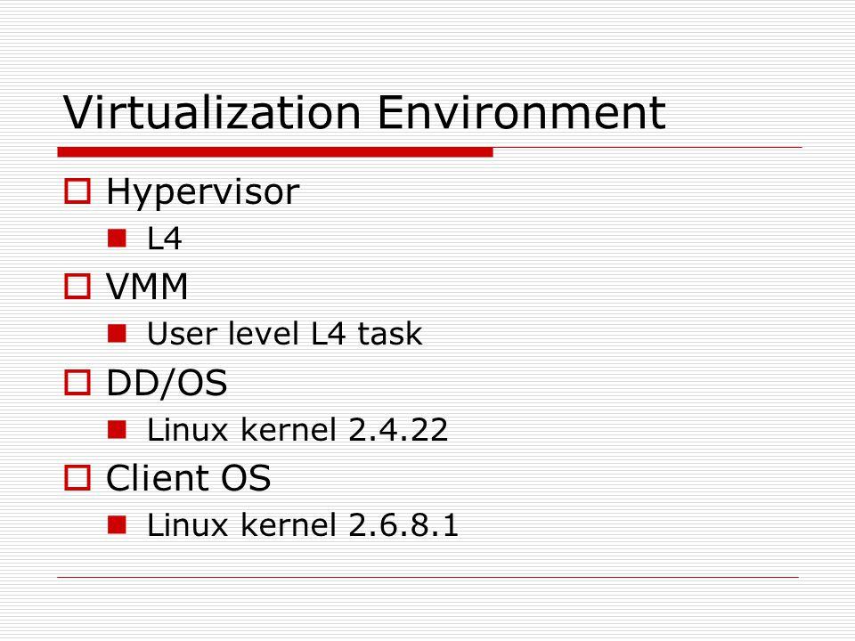 Virtualization Environment Hypervisor L4 VMM User level L4 task DD/OS Linux kernel 2.4.22 Client OS Linux kernel 2.6.8.1