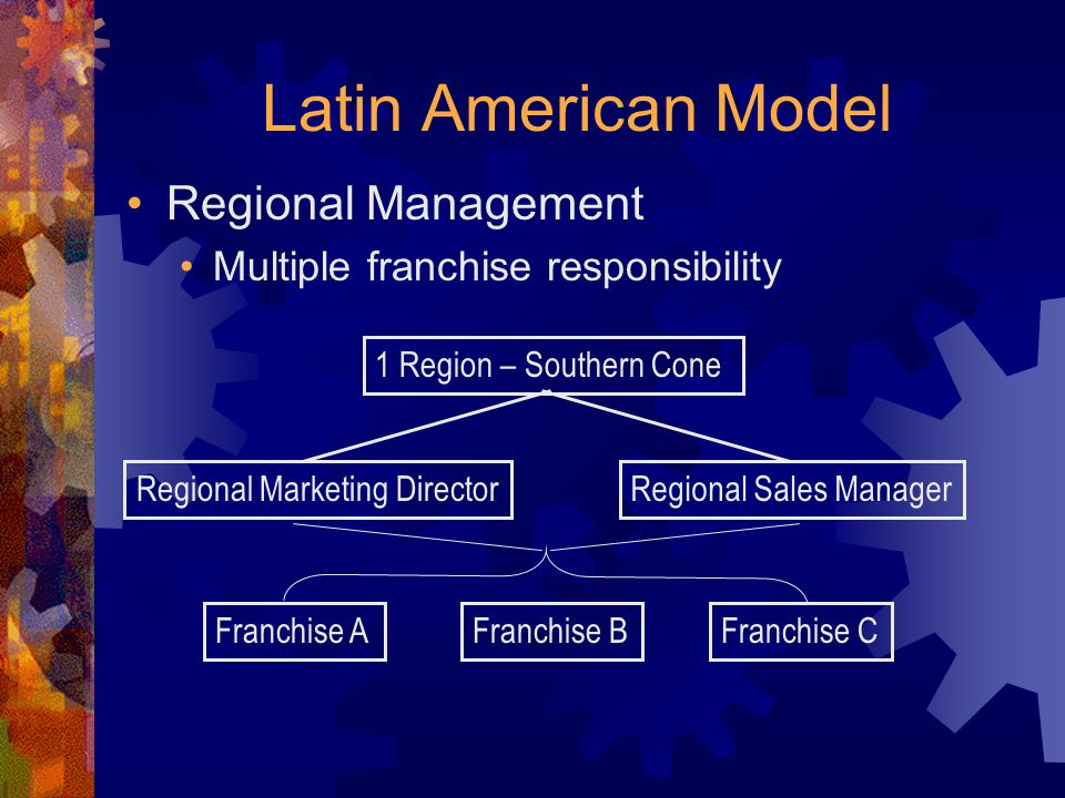 Latin American Model Regional Management Multiple franchise responsibility 1 Region – Southern Cone Franchise AFranchise BFranchise C Regional Sales ManagerRegional Marketing Director