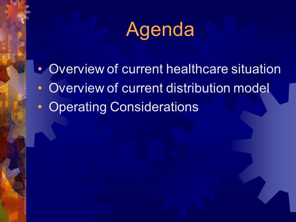 Appendix 5 – Peru (cont.) IV.Medical Device Overview a.