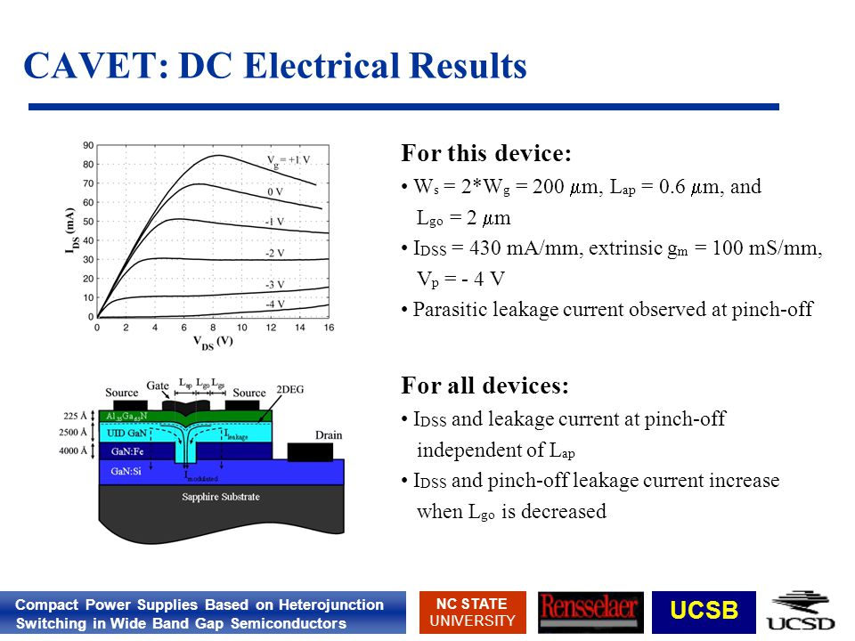 Compact Power Supplies Based on Heterojunction Switching in Wide Band Gap Semiconductors NC STATE UNIVERSITY UCSB CAVET: DC Electrical Results For thi