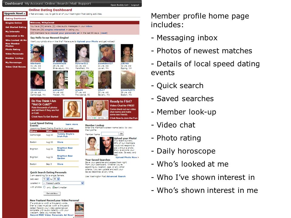 Member profile home page includes: - Messaging inbox - Photos of newest matches - Details of local speed dating events - Quick search - Saved searches - Member look-up - Video chat - Photo rating - Daily horoscope - Whos looked at me - Who Ive shown interest in - Whos shown interest in me