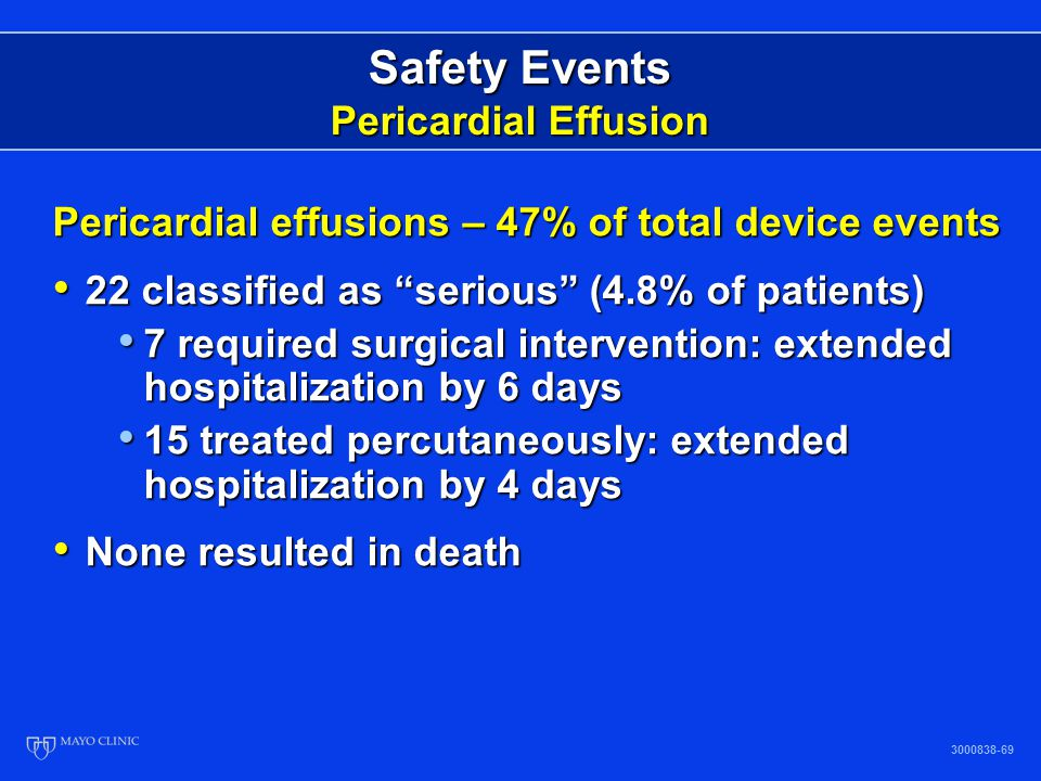 Safety Events Pericardial Effusion Pericardial effusions – 47% of total device events 22 classified as serious (4.8% of patients) 22 classified as ser