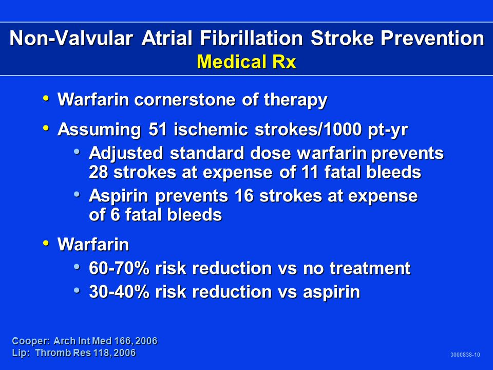 Non-Valvular Atrial Fibrillation Stroke Prevention Medical Rx 3000838-10 Cooper: Arch Int Med 166, 2006 Lip: Thromb Res 118, 2006 Warfarin cornerstone