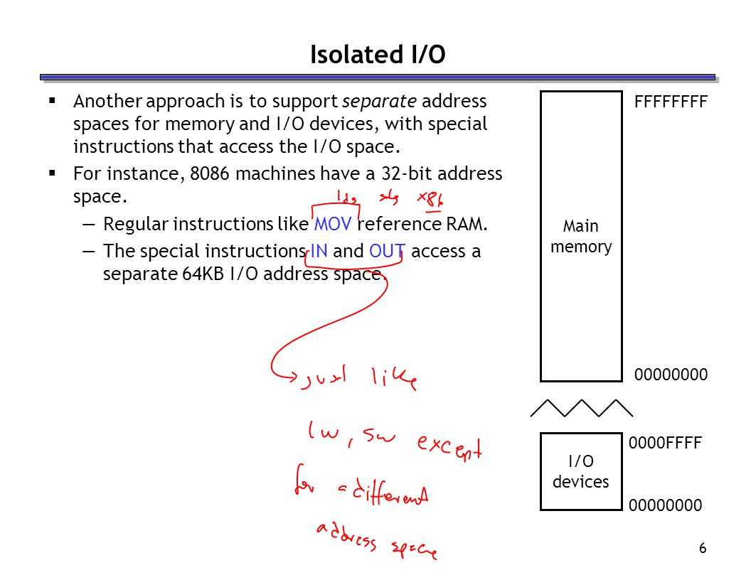 6 Isolated I/O Another approach is to support separate address spaces for memory and I/O devices, with special instructions that access the I/O space.