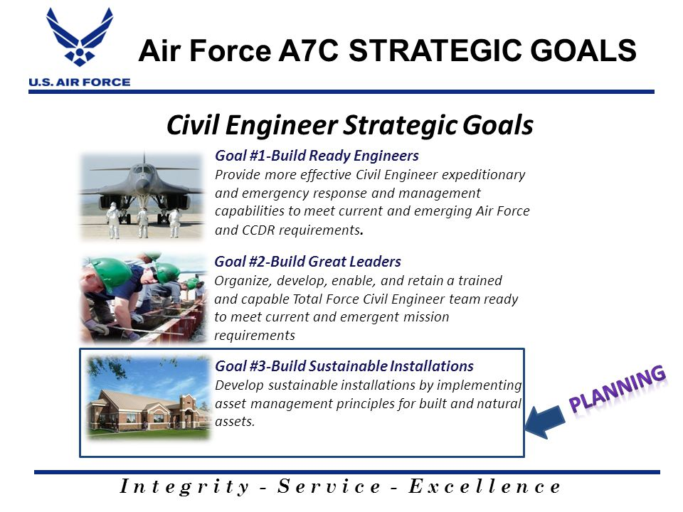 I n t e g r i t y - S e r v i c e - E x c e l l e n c e Goal #1-Build Ready Engineers Provide more effective Civil Engineer expeditionary and emergency response and management capabilities to meet current and emerging Air Force and CCDR requirements.