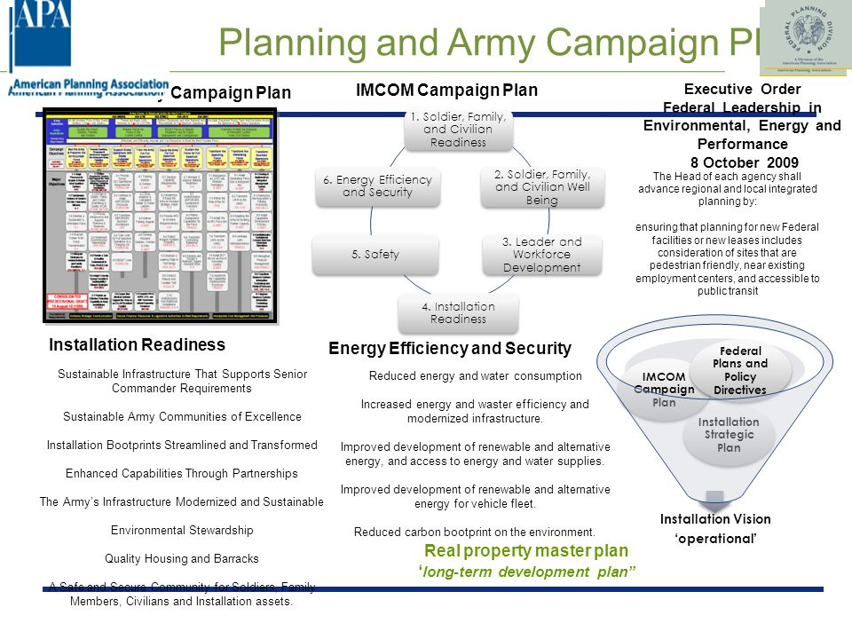 Planning and Army Campaign Plan Army Campaign Plan 1.