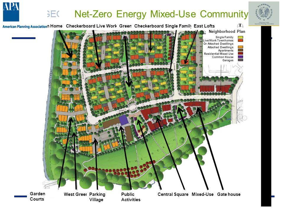 Garden HomeCheckerboard Live WorkGreensCheckerboard Single FamilyEast Lofts Net-Zero Energy Mixed-Use Community Garden Courts West GreenParking Village Public Activities Central SquareMixed-UseGate house Neighborhood Plan Single Family Live/Work Townhomes Or Attached Dwellings Attached Dwellings Apartments Residential Mixed Use Common House Garages
