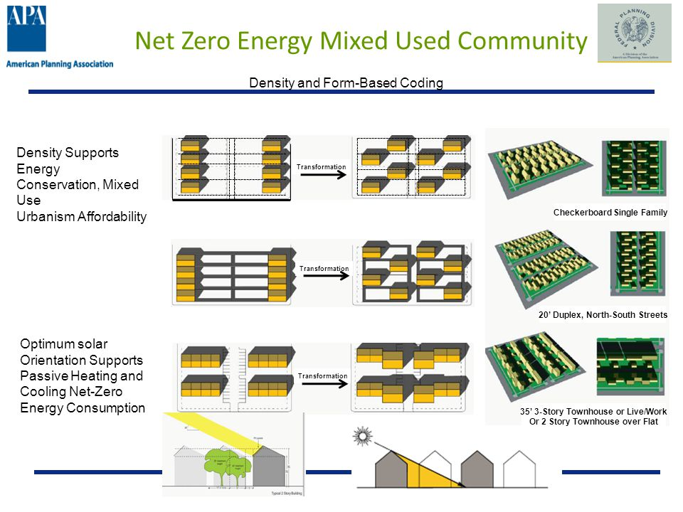 Net Zero Energy Mixed Used Community Density and Form-Based Coding Density Supports Energy Conservation, Mixed Use Urbanism Affordability Optimum solar Orientation Supports Passive Heating and Cooling Net-Zero Energy Consumption Checkerboard Single Family 20 Duplex, North-South Streets 35 3-Story Townhouse or Live/Work Or 2 Story Townhouse over Flat Transformation