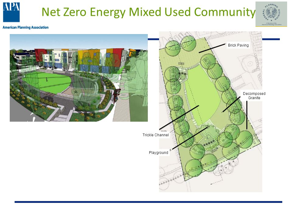 Brick Paving Decomposed Granite Trickle Channel Playground Net Zero Energy Mixed Used Community