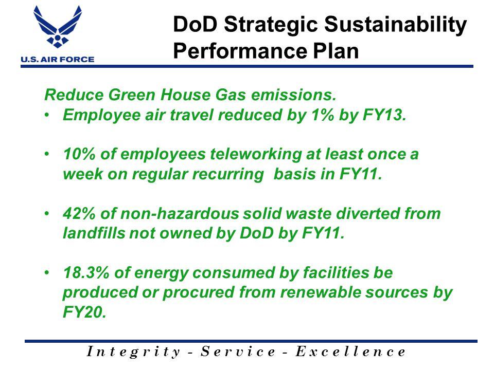 I n t e g r i t y - S e r v i c e - E x c e l l e n c e DoD Strategic Sustainability Performance Plan Reduce Green House Gas emissions.