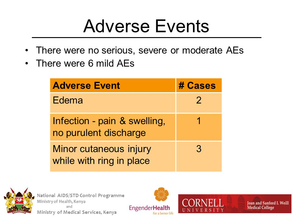 National AIDS/STD Control Programme Ministry of Health, Kenya and Ministry of Medical Services, Kenya Adverse Events There were no serious, severe or moderate AEs There were 6 mild AEs Adverse Event# Cases Edema2 Infection - pain & swelling, no purulent discharge 1 Minor cutaneous injury while with ring in place 3