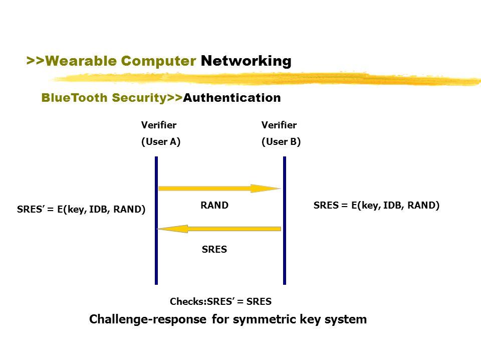 >>Wearable Computer Networking BlueTooth Security>>Key Management E2E2 E2E2 E3E3 E3E3 Link Key Encryption Key Encryption and Key Control Authentication Encryption PIN