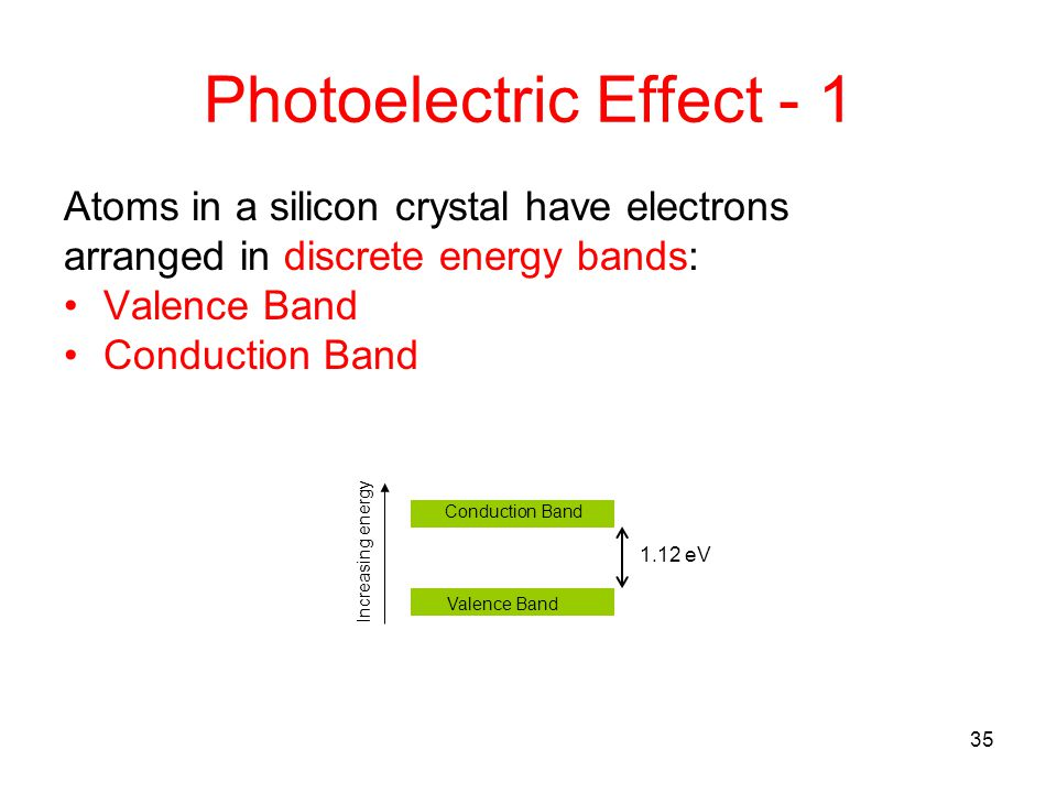 35 Photoelectric Effect - 1 Atoms in a silicon crystal have electrons arranged in discrete energy bands: Valence Band Conduction Band Increasing energ
