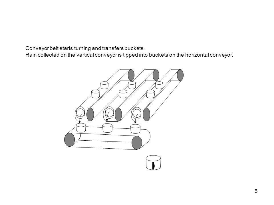 6 Vertical conveyor stops.