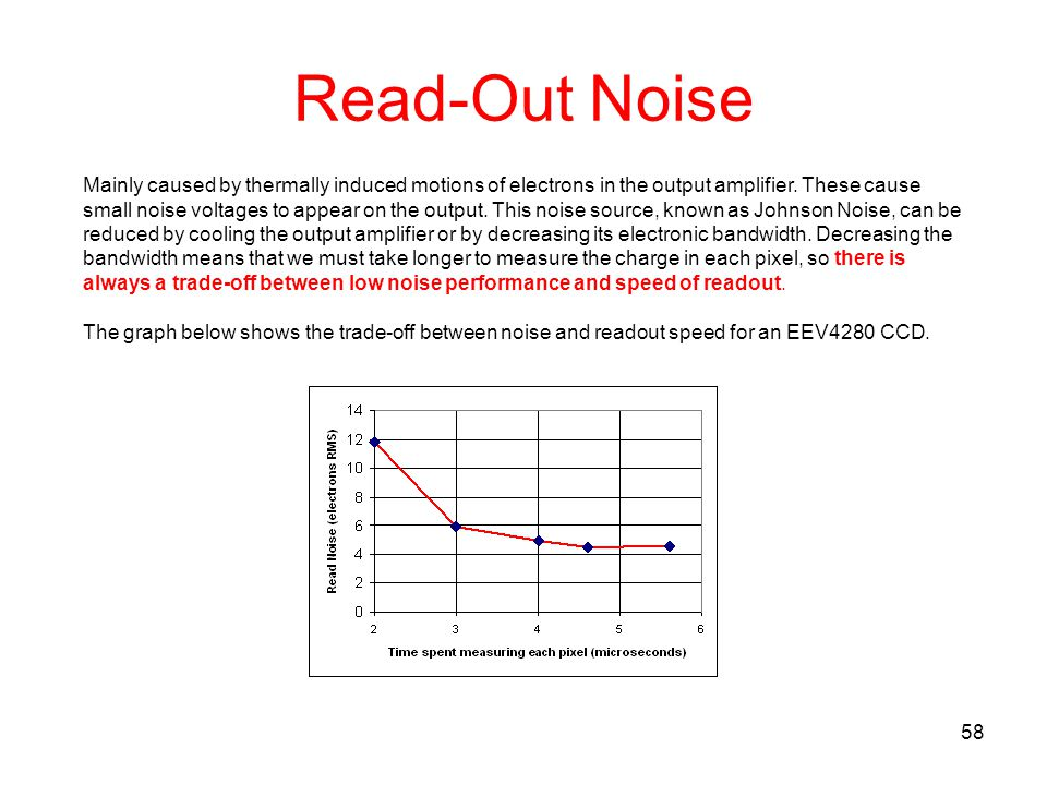58 Read-Out Noise Mainly caused by thermally induced motions of electrons in the output amplifier. These cause small noise voltages to appear on the o