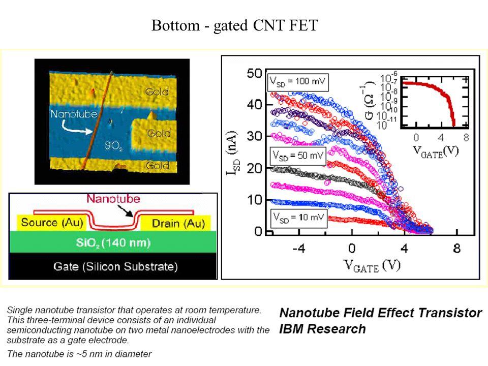 Bottom - gated CNT FET