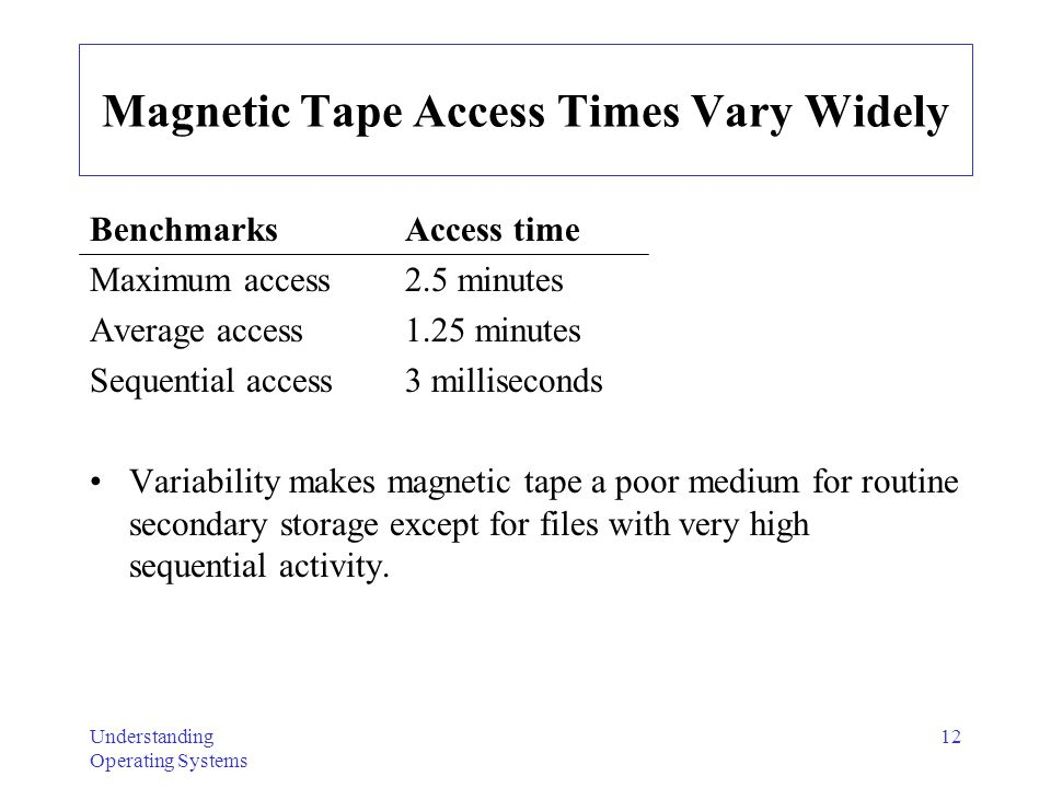 Understanding Operating Systems 12 Magnetic Tape Access Times Vary Widely BenchmarksAccess time Maximum access 2.5 minutes Average access 1.25 minutes
