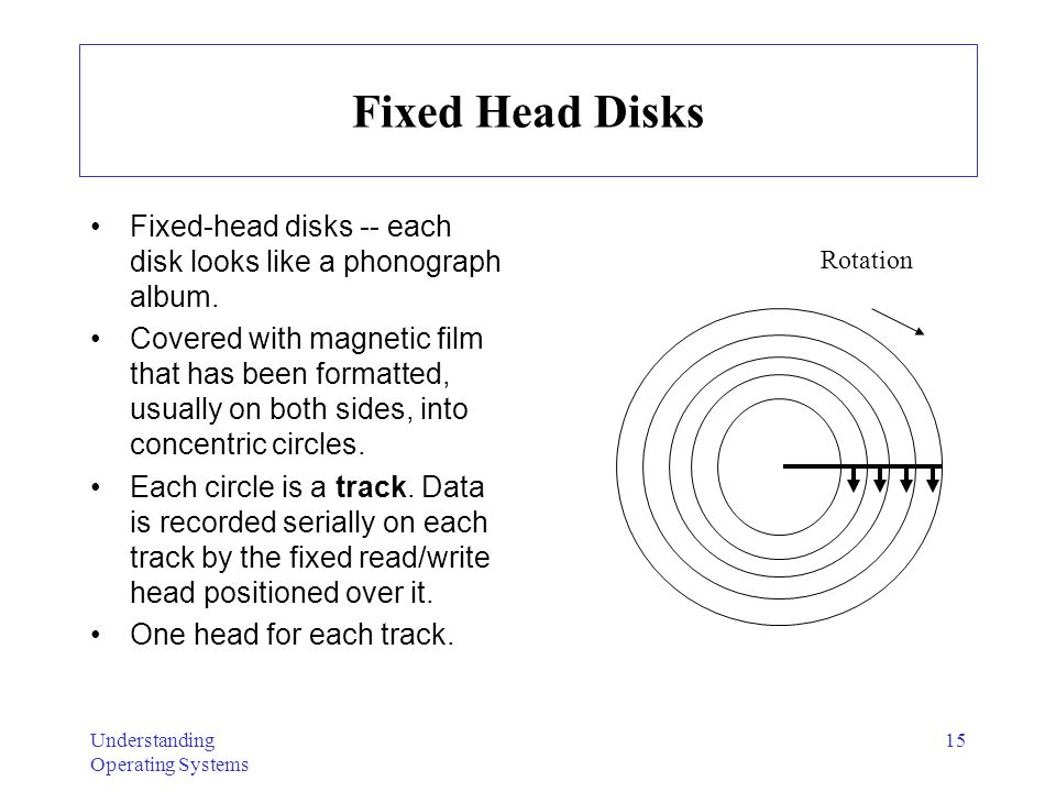 Understanding Operating Systems 15 Fixed Head Disks Fixed-head disks -- each disk looks like a phonograph album. Covered with magnetic film that has b