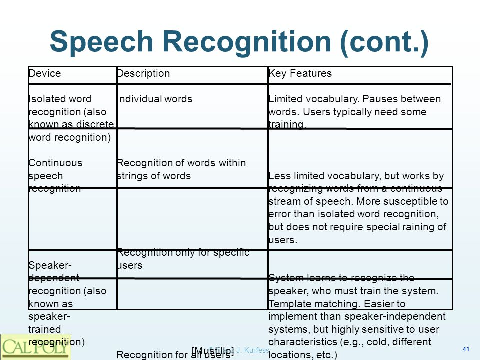 41 © Franz J. Kurfess Speech Recognition (cont.) Device Isolated word recognition (also known as discrete word recognition) Continuous speech recognit