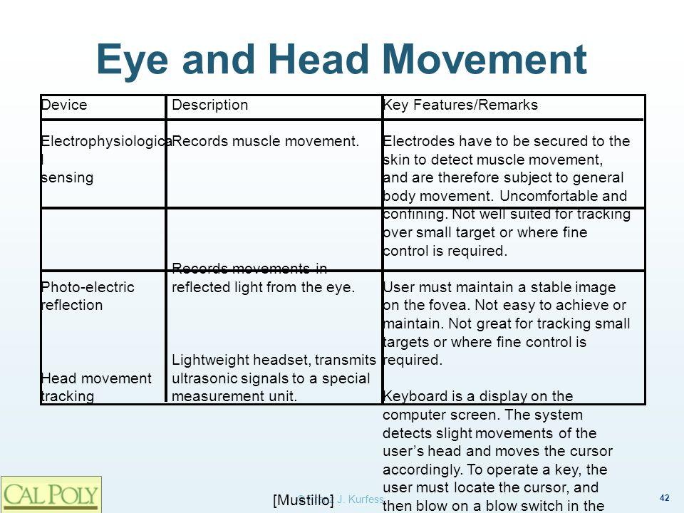 42 © Franz J. Kurfess Eye and Head Movement Device Electrophysiologica l sensing Photo-electric reflection Head movement tracking Description Records