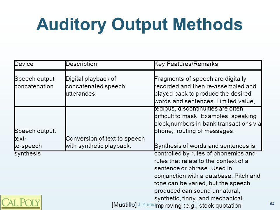 53 © Franz J. Kurfess Auditory Output Methods Device Speech output concatenation Speech output: text- to-speech synthesis Description Digital playback