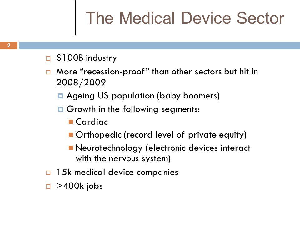 What the Heck is EN ISO 13485:2003.