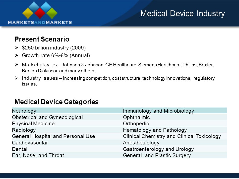 Outsourcing Medical Device Industry Service Outsourcing New & enhanced outsourcing concept Early growth phase High growth market Focus areas Reduced cost Innovation Faster production Reduced rollout time Solution for regulatory issues Product outsourcing Older outsourcing concept Relatively matured market Late growth phase Focus areas Contract manufacturing Re-sellers module