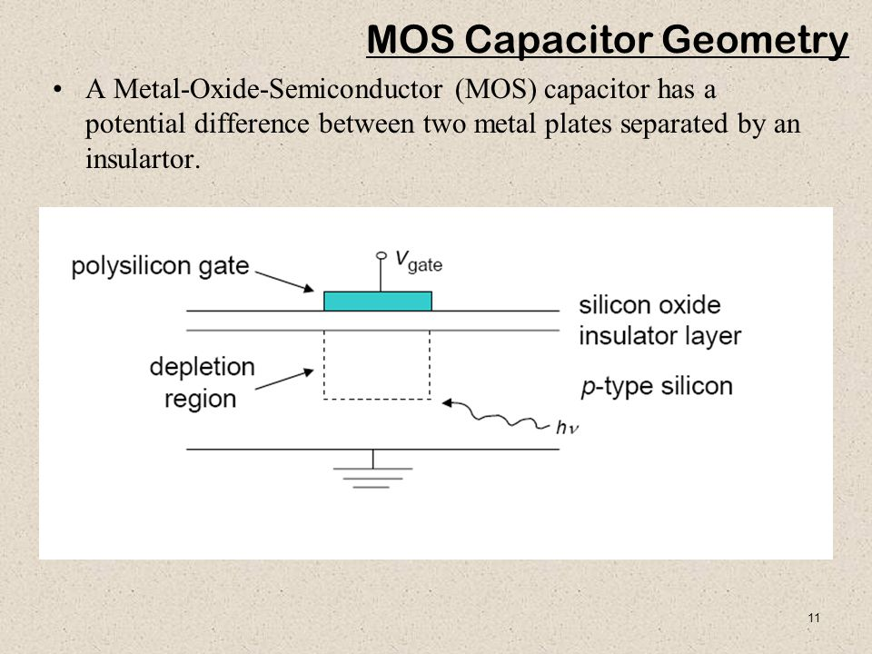 11 MOS Capacitor Geometry A Metal-Oxide-Semiconductor (MOS) capacitor has a potential difference between two metal plates separated by an insulartor.
