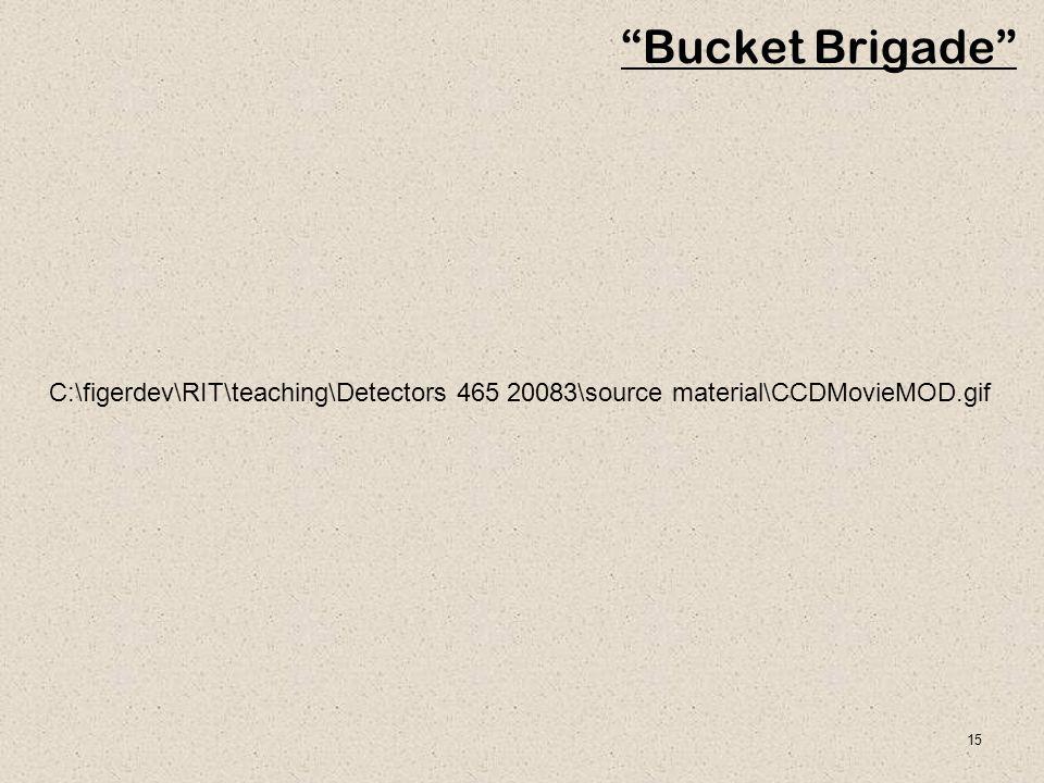 15 Bucket Brigade C:\figerdev\RIT\teaching\Detectors 465 20083\source material\CCDMovieMOD.gif