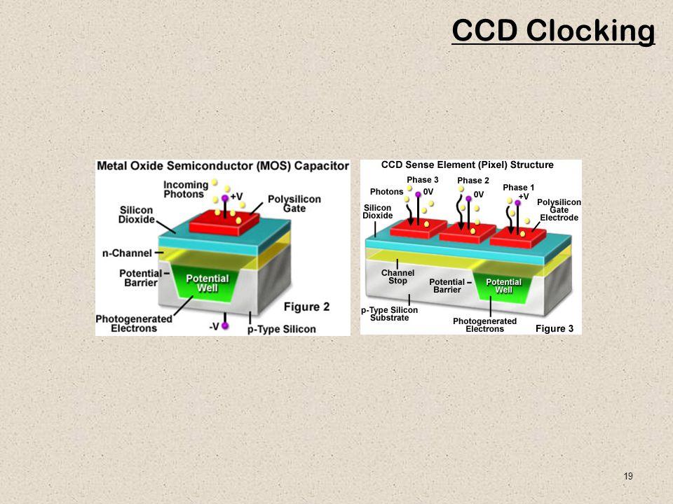 19 CCD Clocking