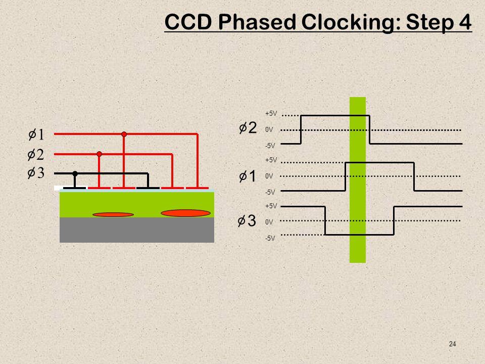 24 1 2 3 CCD Phased Clocking: Step 4 +5V 0V -5V +5V 0V -5V +5V 0V -5V 1 2 3