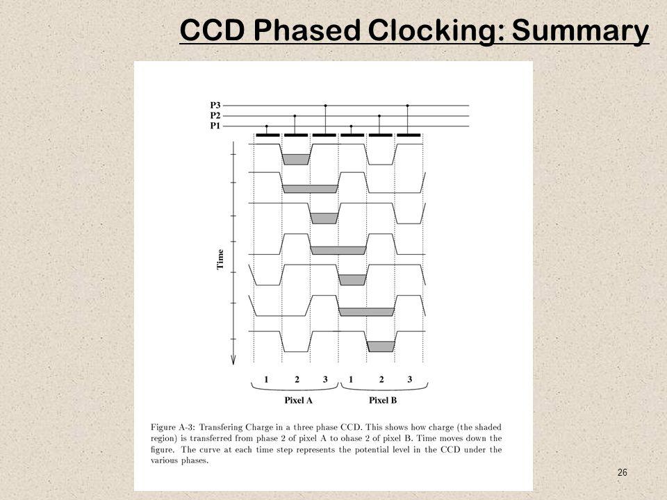 26 CCD Phased Clocking: Summary