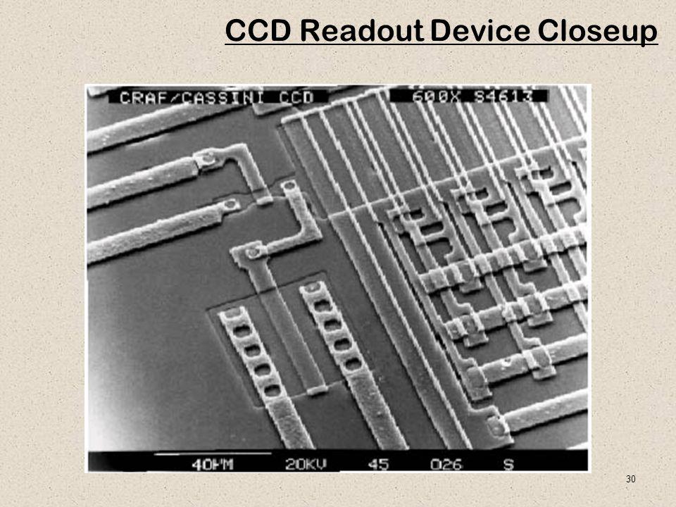 30 CCD Readout Device Closeup