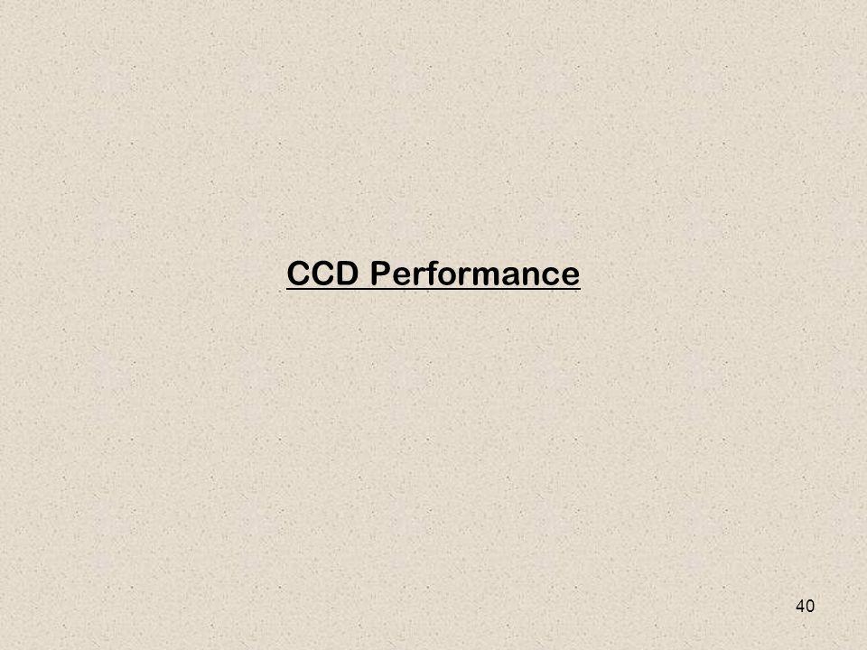 40 CCD Performance