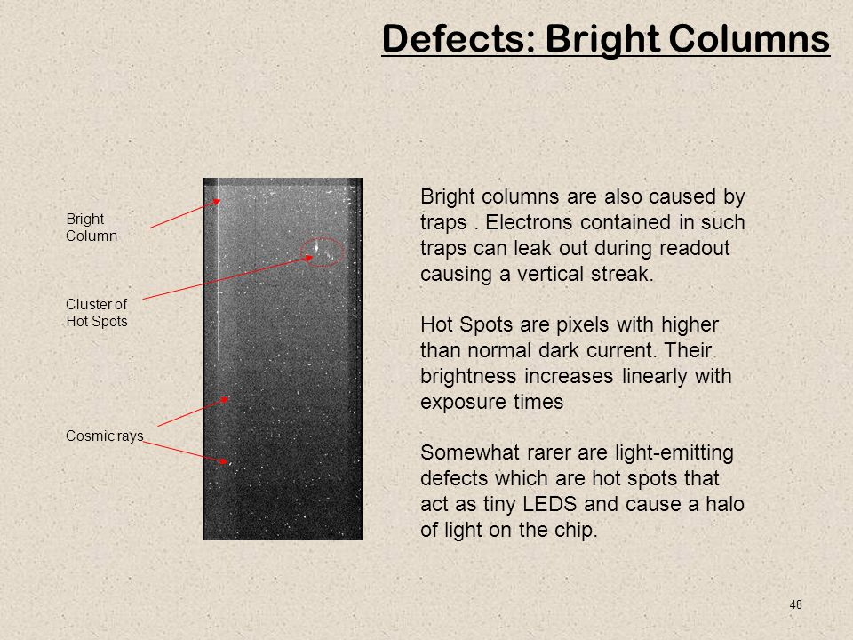 48 Defects: Bright Columns Cosmic rays Cluster of Hot Spots Bright Column Bright columns are also caused by traps.