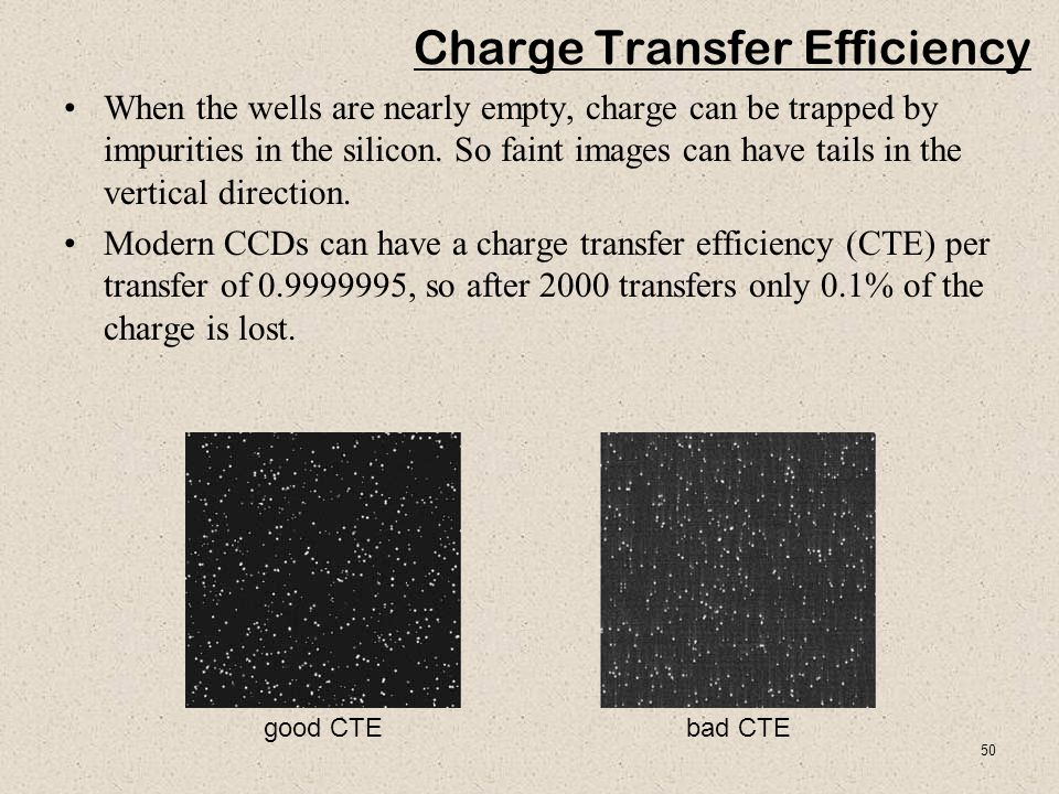 50 Charge Transfer Efficiency When the wells are nearly empty, charge can be trapped by impurities in the silicon.