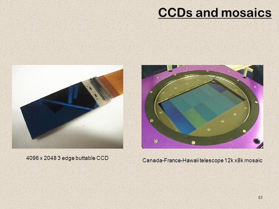 63 CCDs and mosaics 4096 x 2048 3 edge buttable CCD Canada-France-Hawaii telescope 12k x8k mosaic
